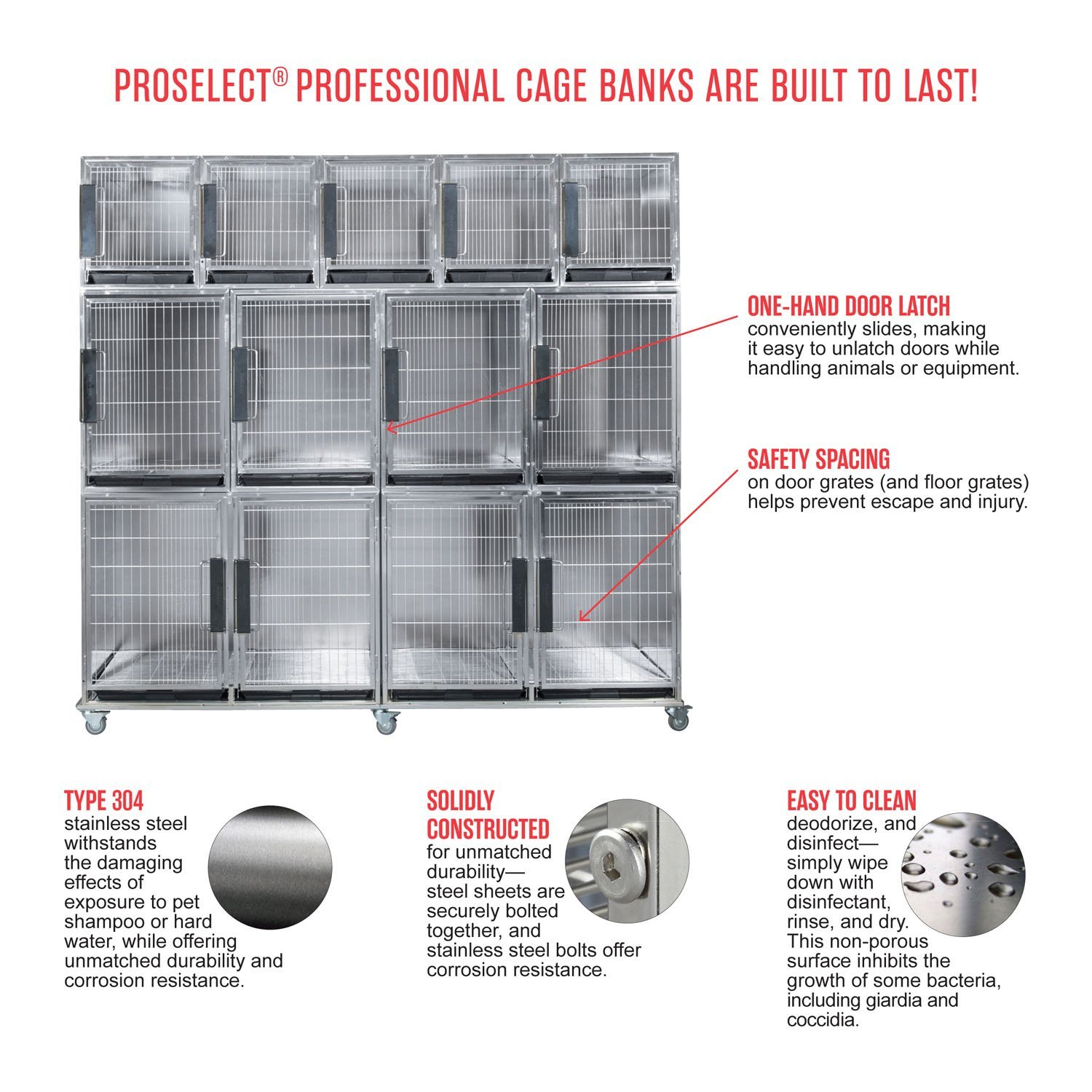 Best Cage Banks for Groomers, Animal Shelters and Veterinary Hospitals