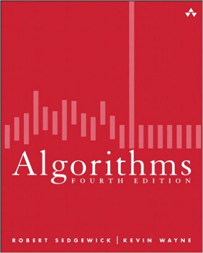 Ace your Technical Interview Try Algorithms